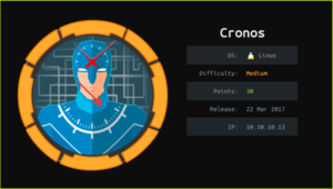 Cronos HackTheBox WalkThrough