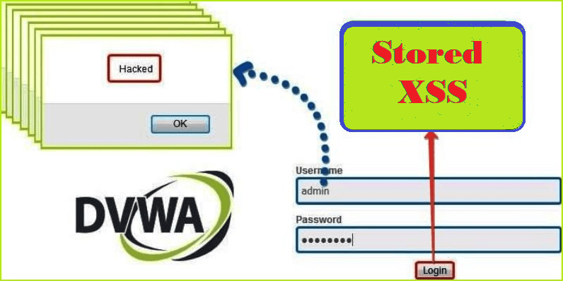 DVWA Stored XSS Exploit