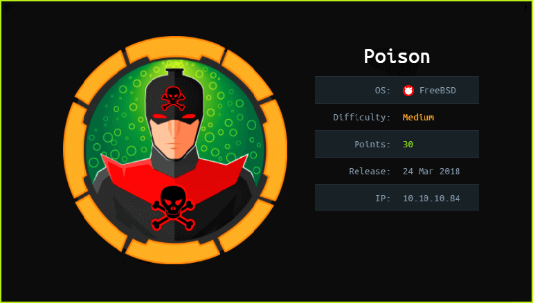 Poison HackTheBox Walkthrough